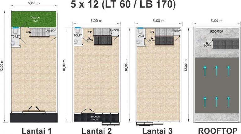 Jatiasih Central City Floor Plan 5x12